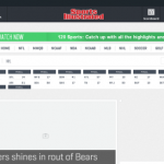 Personalize www.SI.com and Subscribe to 6 Sports Teams – Subscription Deals 2020