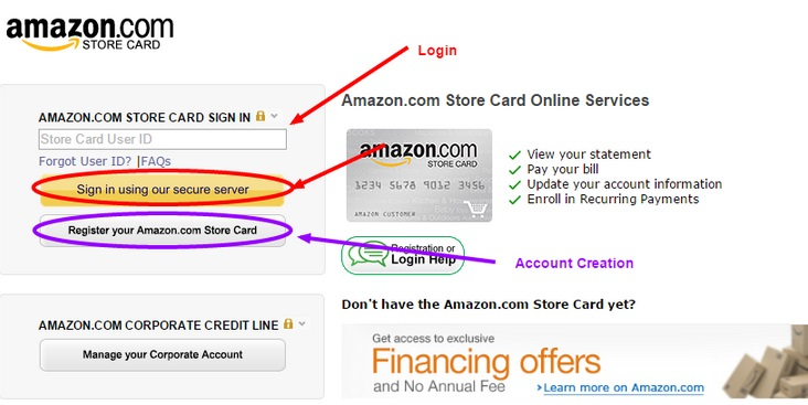 Amazon Visa Cards and Credit Cards