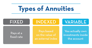 Best Type of Annuity to Buy for Retirement
